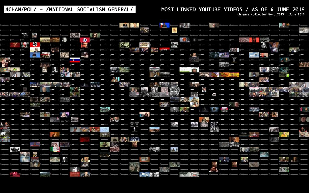 4chan's YouTube: A Fringe Perspective on YouTube's Great
